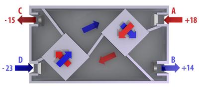 Принцип действия: приточно-вытяжная установка с двойным рекуператором.