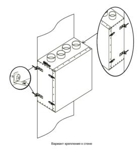 Способ монтажа приточно-вытяжной установки с рекуператором воздуха Alasca